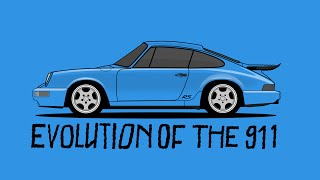 Evolution of the Porsche 911 | Donut Media width=