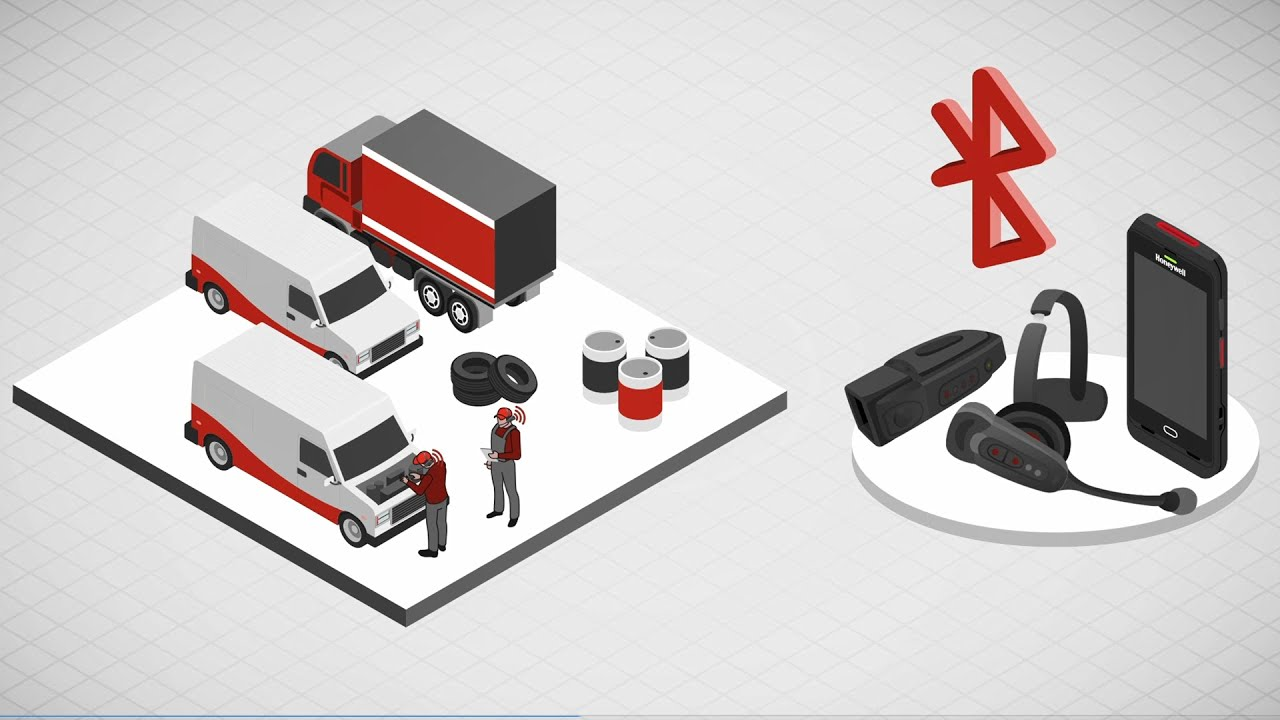 How Honeywell's Maintenance & Inspection Solution Works - Animation