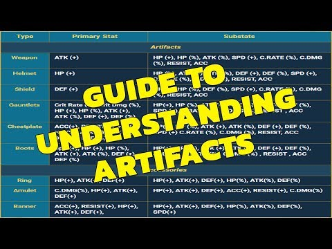 RAID: Your Guide To Understanding Artifacts