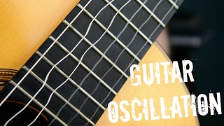 Guitar Oscillation