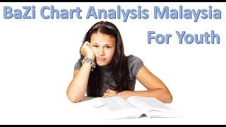 Bazi Chart Analysis Malaysia - For Parents width=