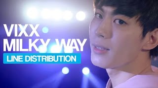 VIXX - Milky Way Line Distribution (Color Coded)