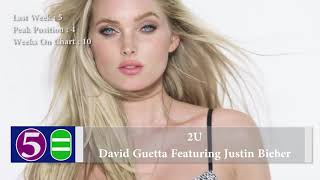 Top 10 Dance-Electronic Songs Of The Week - 26 August, 2017   EDM