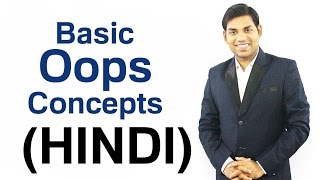 Basic Concepts of Object Oriented Programming (HINDI) width=