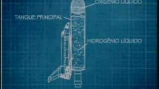 como funciona o motor de um foguete