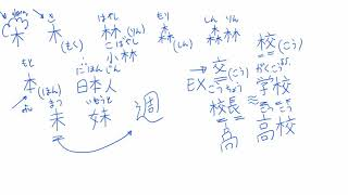 แฟลชคันจิN5N4 Flash Kanji
