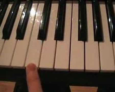 Comment jouer le thème d'Indiana Jones au piano