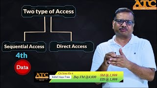 Hardware Storage Devices | Type Of Access