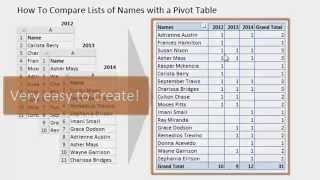 Compare Multiple Lists with a Pivot Table width=