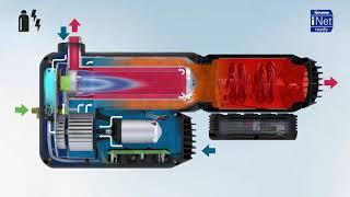 Truma VarioHeat – So funktioniert die kompakte Heizung für Wohnwagen, Reisemobil und Kastenwagen