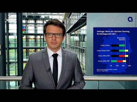 Was bringt die Bundestagswahl für die Kapitalmärkte?