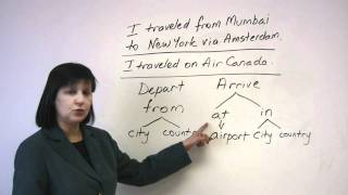 Speaking English - Talking about travel