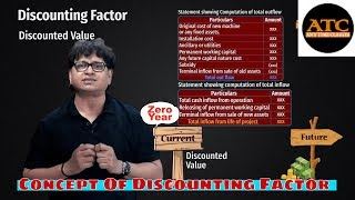 Concept of Discounting Factor