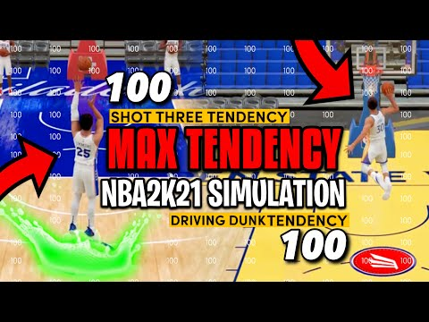 NBA 2K21, But Every Player Has MAXED Tendencies!