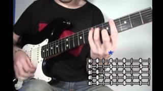 Nada personal - Soda Stereo (Guitarra cover por Augusto + tab)