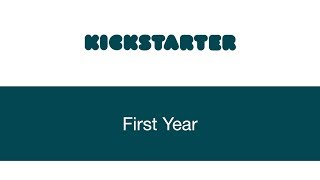 The first year of Kickstarter: from March 2007 until February 2008.