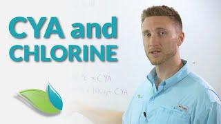 Cyanuric Acid (CYA) and how it affects chlorine