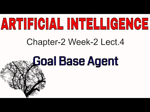 Artificial Intelligence | Goal Based Agent |Types of Agent