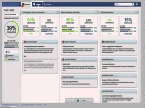 SAP Communication Center by ANCILE