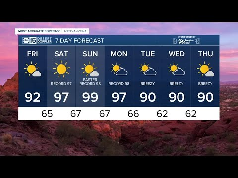 FORECAST: Friday will bring another round of above average temps