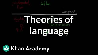 Theories of language and cognition   Processing the Environment   MCAT   Khan Academy