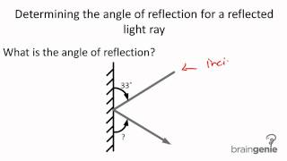 physics 7 3 3 3 determining the angle of reflection for a reflected
