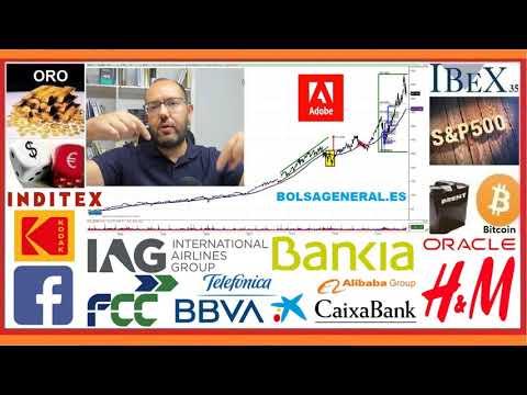 🚦Resumen semanal INVERSION en ►BOLSA📈 con David Galan 19 septiembre 2020