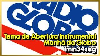 Vinheta de Abertura do Programa Manhã da Globo (2002-2011)