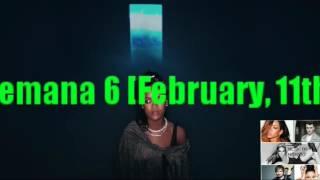 TOP 10 FEBRERO 2017 [February, 11th] (Las Canciones más Populares)