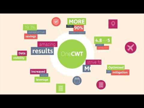 OneCWT: Our unique value proposition