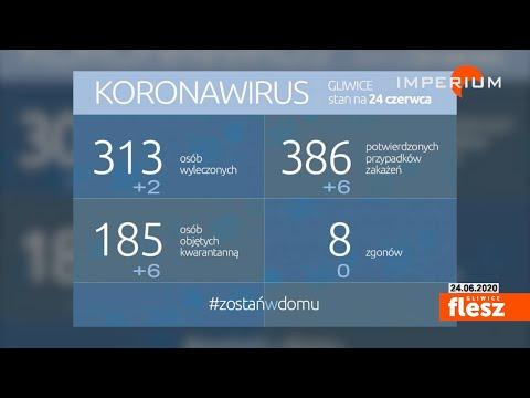 Flesz Gliwice / Koronawirus Raport: 24 czerwca