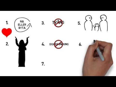 1  Religions- och övertygelsefrihet - en introduktion