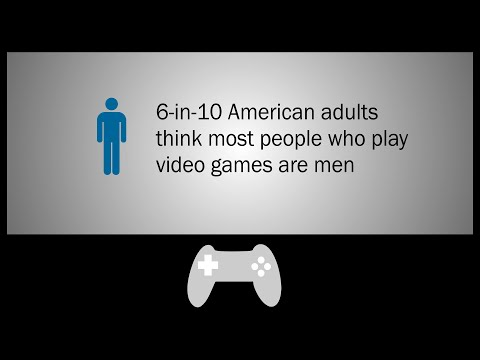 Who plays video games in America?