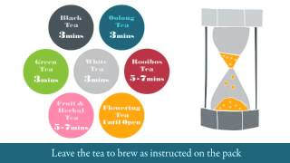 Brew the perfect cuppa'
