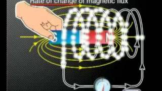 Physics - Electromagnetism: Faraday's Law
