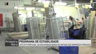 Portugal recupera menos de metade dos empregos perdidos com a troika