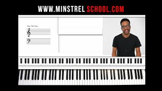 Gospel Piano Lesson - Your Grace and Mercy - Mississippi Mass Choir