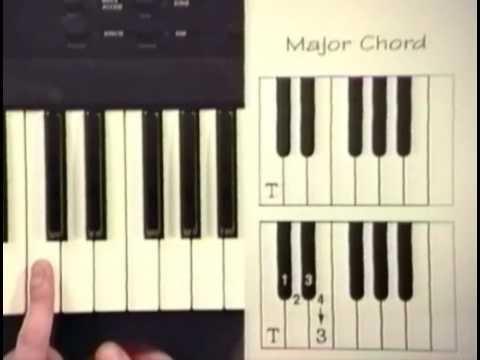 Explication des accords mineurs et majeurs au piano