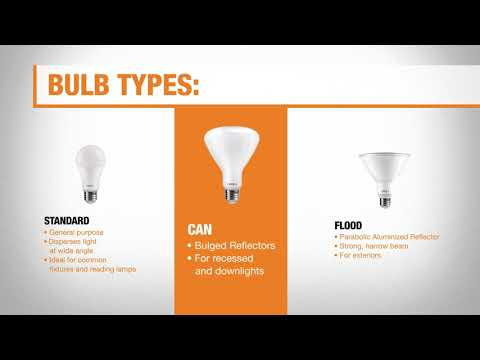 A video highlighting types of LED lights.