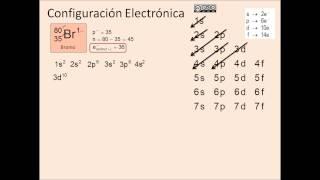 Configuración electrónica. Anión Bromo (1-)