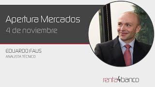 Apertura de bolsas y mercados, comentario de los analistas 04-11-15 Renta 4
