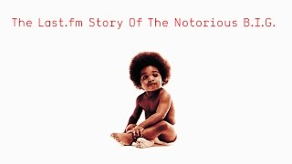 The Last.fm Story Of The Notorious B.I.G.