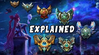 How I Climbed | Thoughts on EVERY Ranked Elo & Their Differences Explained [League of Legends]