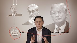 What Mueller's Investigation Could Mean for President Trump   NYT News