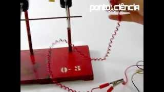 Interação entre campo magnético e corrente elétrica