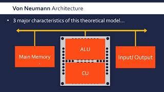 The CPU and Von Neumann Architecture width=