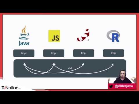 The quest to the language Graal: one JVM to rule them all