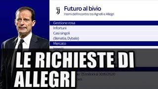 ECCO le RICHIESTE di ALLEGRI ad AGNELLI per la Juventus 2019/20
