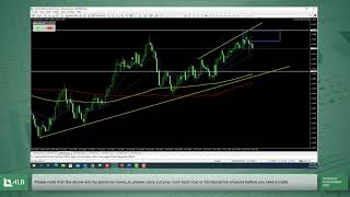 Chart of the Day: Spot GBP/USD