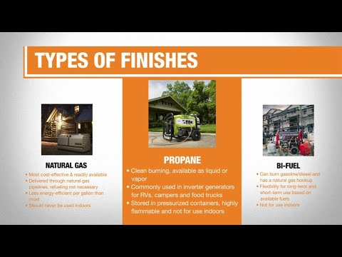 Types of Generators for Your Home